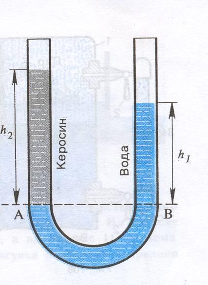 пары ртути подымаются в верх или скапливаются внизу регионе: Башкортостан, республика