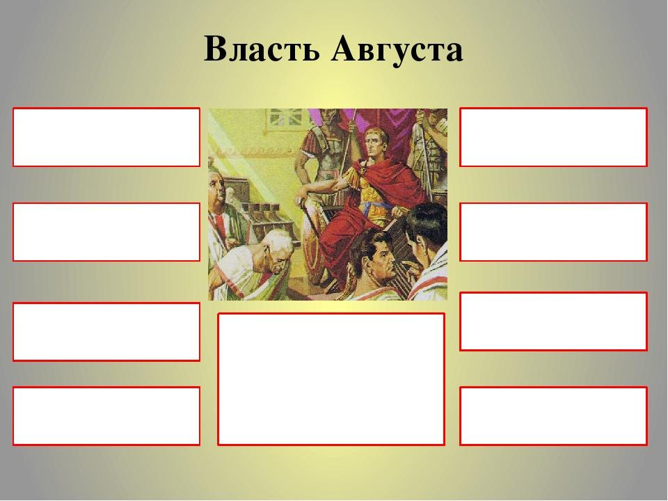 Власть Августа Проконсул нескольких провинций Высший жрец Главнокомандующий в...