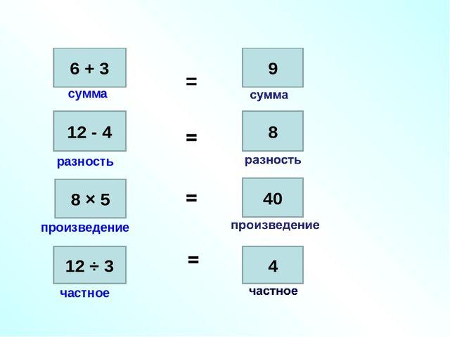 6 + 3 6 + 3 12 - 4 8 × 5 12 ÷ 3 сумма разность произведение частное = 9 8 40 4