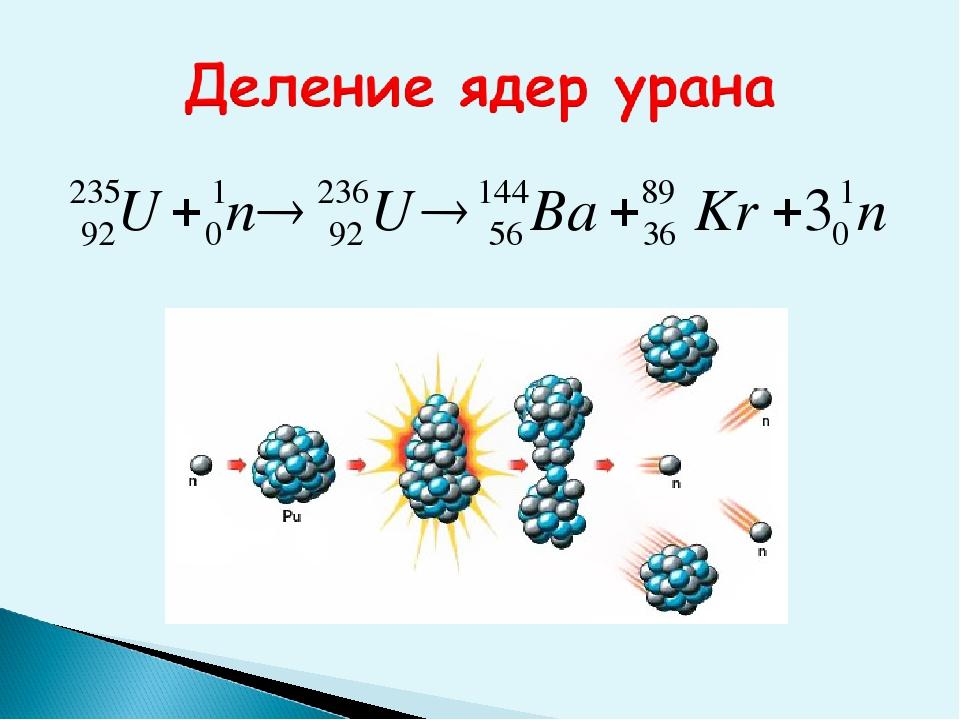 малогабаритный деление ядер урана картинка место сразу