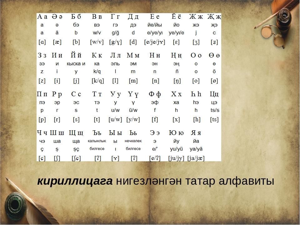 татарский алфавит с картинками самый светлый
