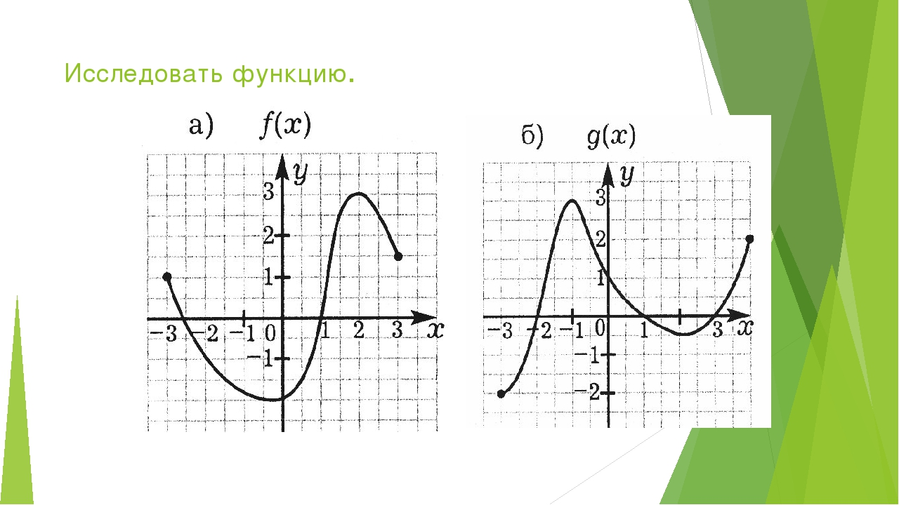Самостоятельная работа по алгебре функции