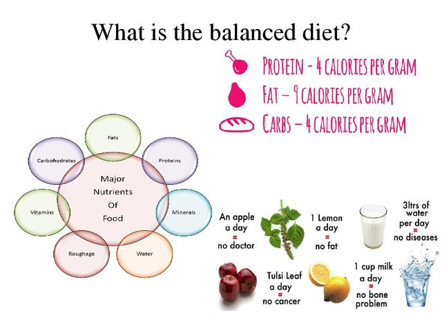 essay on advantages of balanced diet The importance of nutrition and a balanced diet nutrition is vital for your body and all of its systems to function properly, by having good nutrition it will help you maintain a healthy weight, reduce body fat, provide your body with energy, promote good sleep and generally make you feel better.
