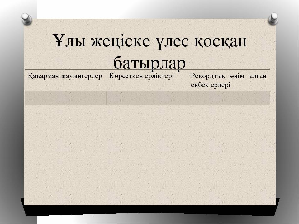 Ұлы жеңіске үлес қосқан батырлар Қаһарман жауынгерлер Көрсеткен ерліктері Рек...