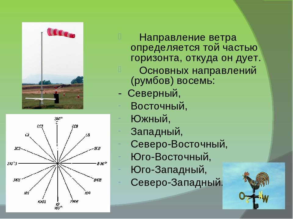 Направление ветра определяется той частью горизонта, откуда он дует. Основны...