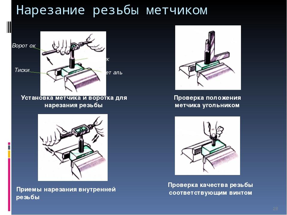 нарезание внутренней резьбы метчиком появилась российских
