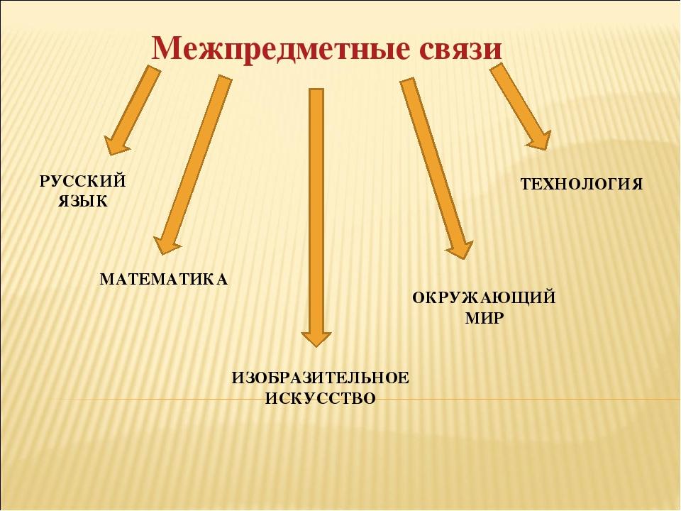 Межпредметные связи РУССКИЙ ЯЗЫК МАТЕМАТИКА ИЗОБРАЗИТЕЛЬНОЕ ИСКУССТВО ОКРУЖАЮ...