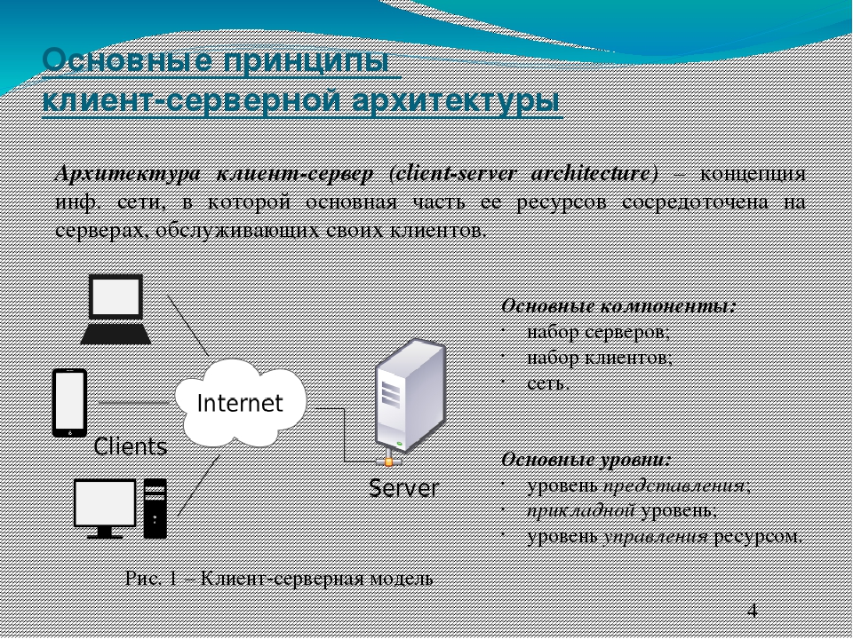client server network architecture essay 【 ibm systems network architecture essay 】 from best writers of artscolumbia largest assortment of free essays find what you need here.