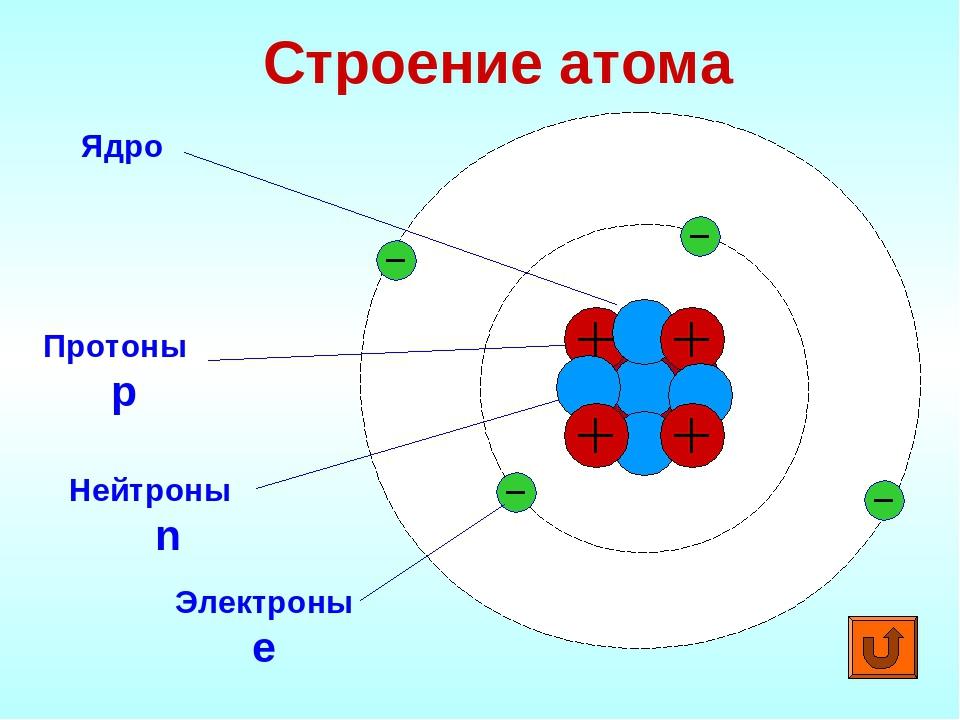 настоящее схема строения атома химия шул вакытны ?тк?н