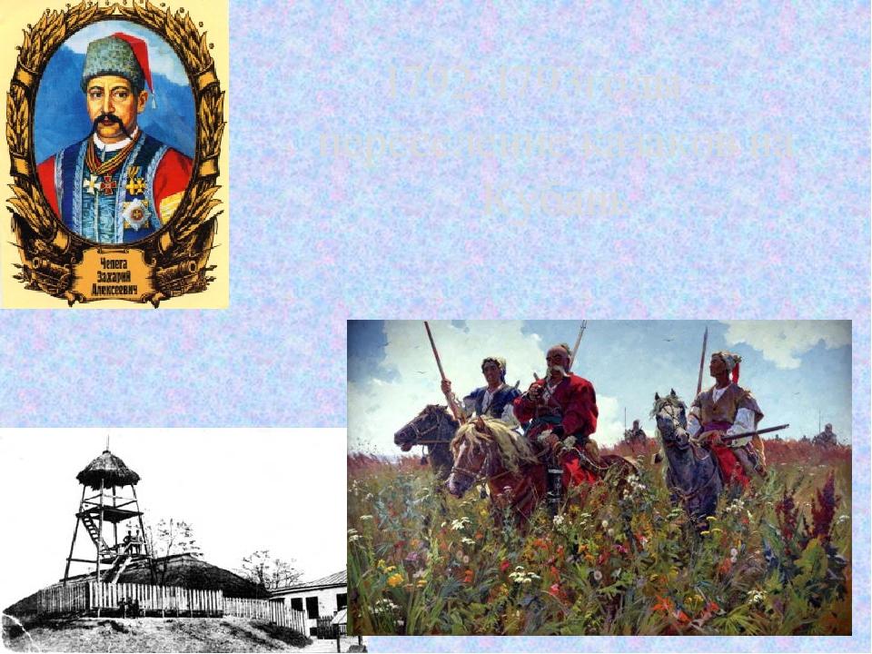 Картинки история кубани