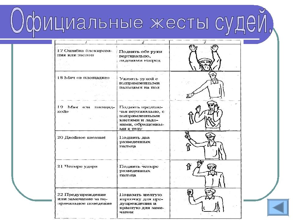 Картинки знаков в волейболе
