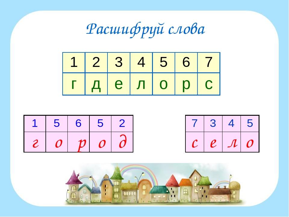 Расшифруй слова 1234567 гделорс 15652  7345