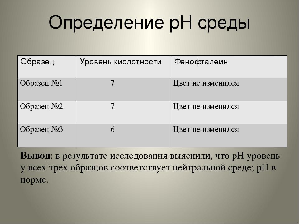 Определение pH среды Вывод: в результате исследования выяснили, что pH уровен...