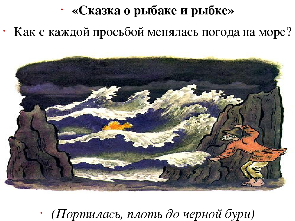 «Сказка о рыбаке и рыбке» Как с каждой просьбой менялась погода на море? (Пор...