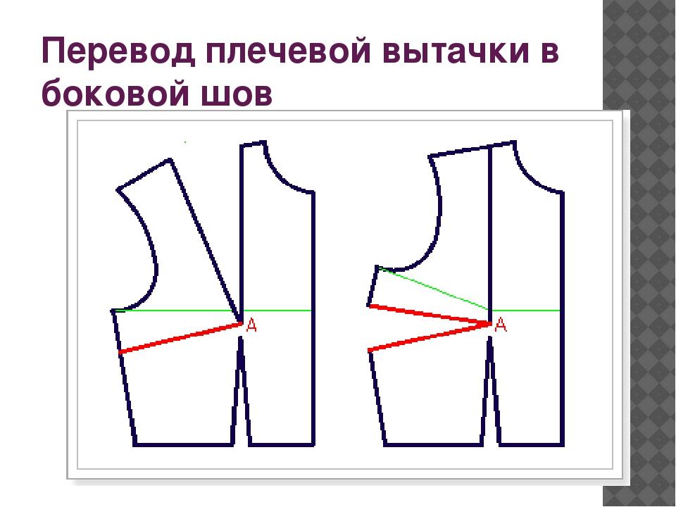 Выкройка платья с одной нагрудной вытачкой