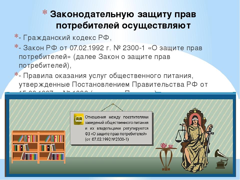 права покупателя гражданский кодекс