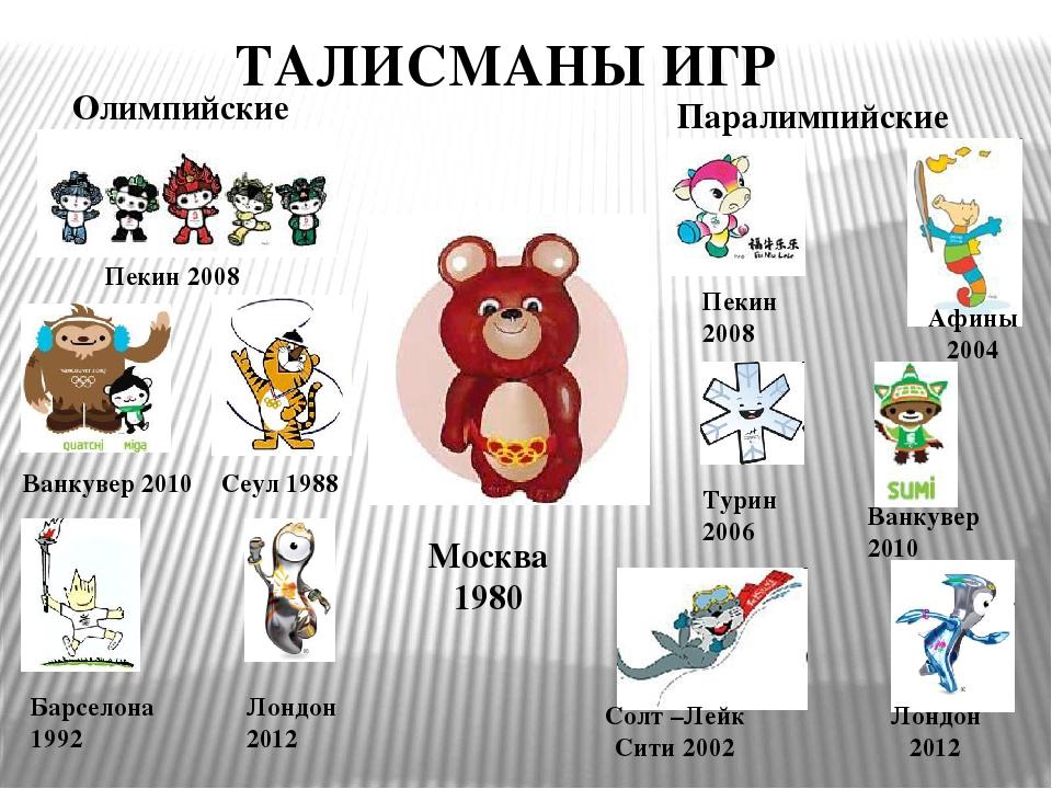 символы всех летних олимпийских игр картинки это