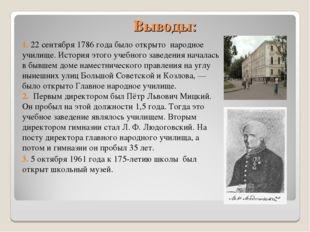 Выводы: 1. 22 сентября 1786 года было открыто народное училище. История этого