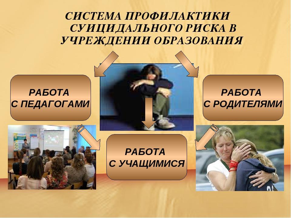 РАБОТА С УЧАЩИМИСЯ РАБОТА С ПЕДАГОГАМИ РАБОТА С РОДИТЕЛЯМИ СИСТЕМА ПРОФИЛАКТИ...