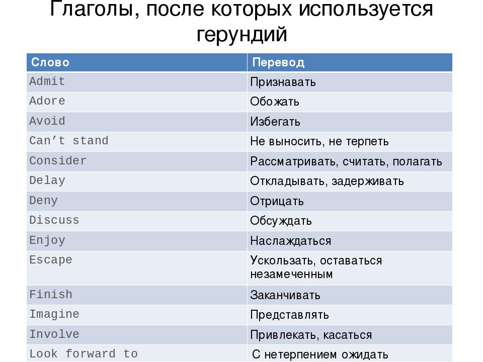 Герундий в английском языке формы и примеры в таблицах