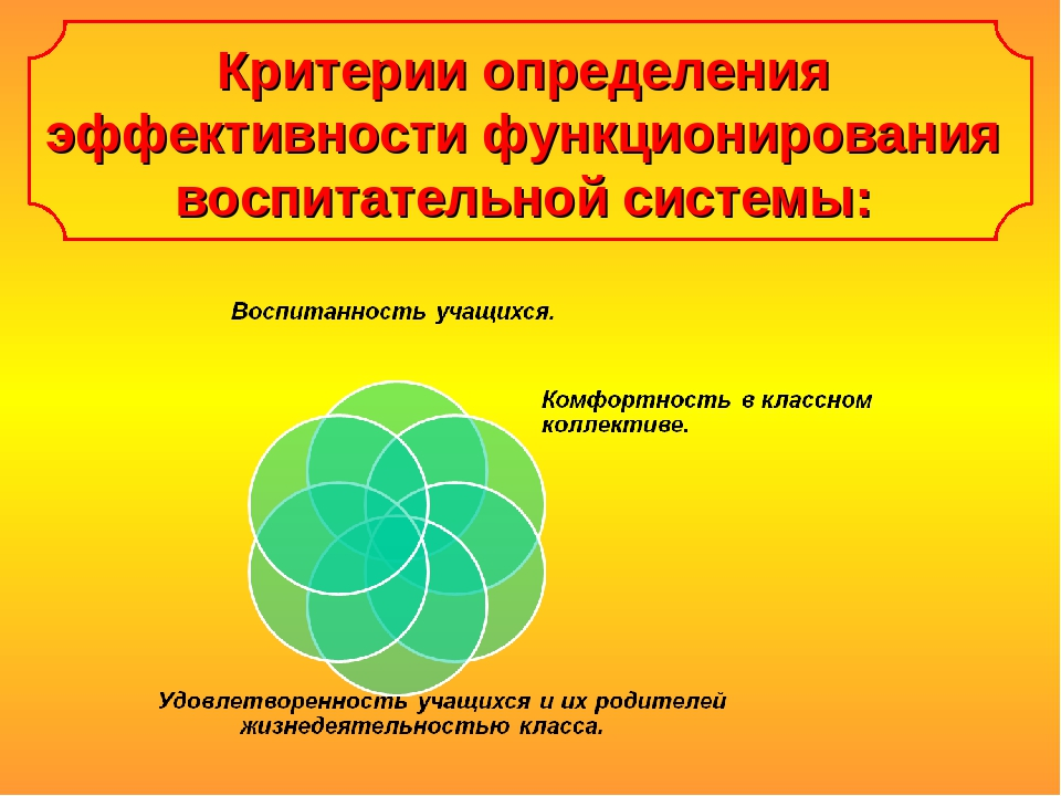 Критерии определения эффективности функционирования воспитательной системы: