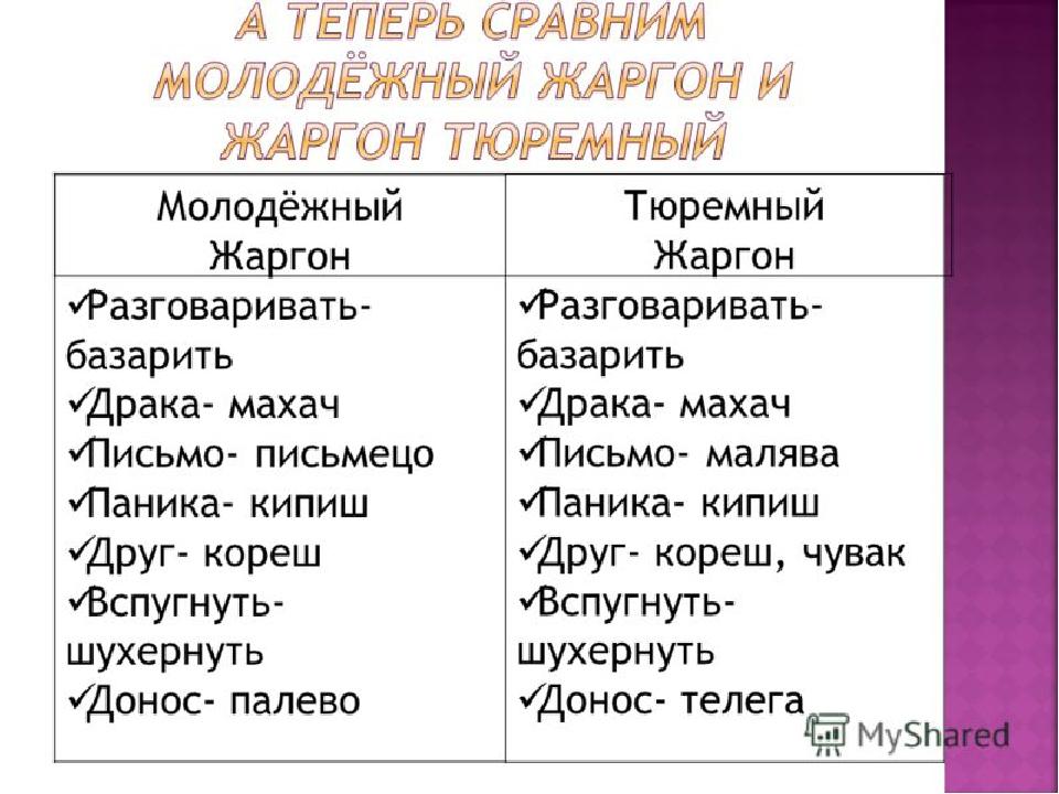 термобелья стиральной как сейчас сокращенно пишут слова слэнг Николаевна 2016-12-19