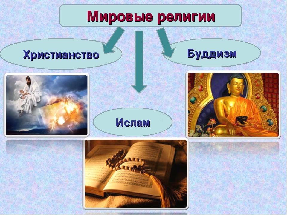 картинки общей религии подарок запомнится приятными