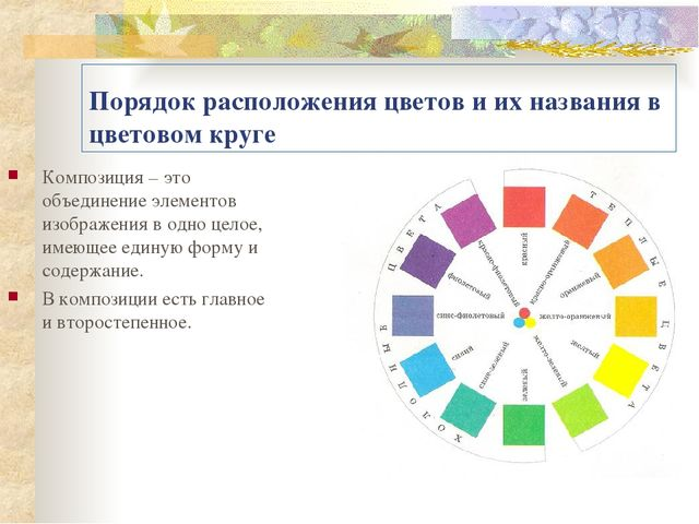 Порядок расположения цветов и их названия в цветовом круге Композиция – это о...