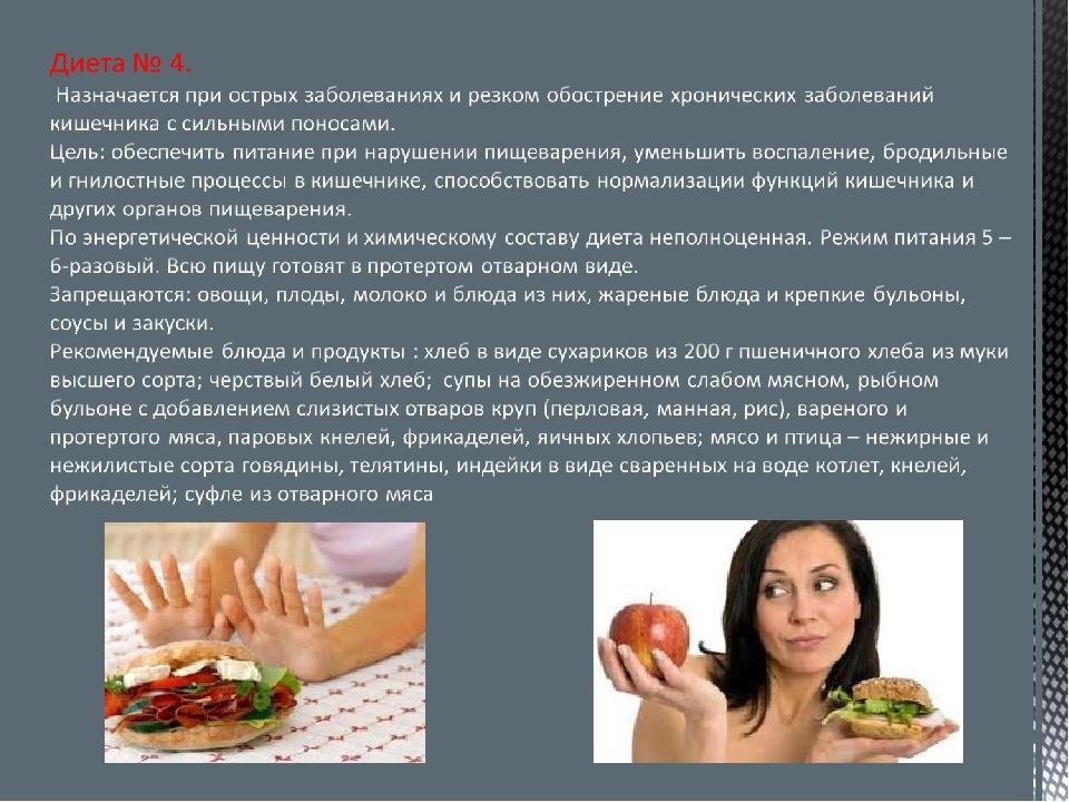 Голодная диета для кишечника