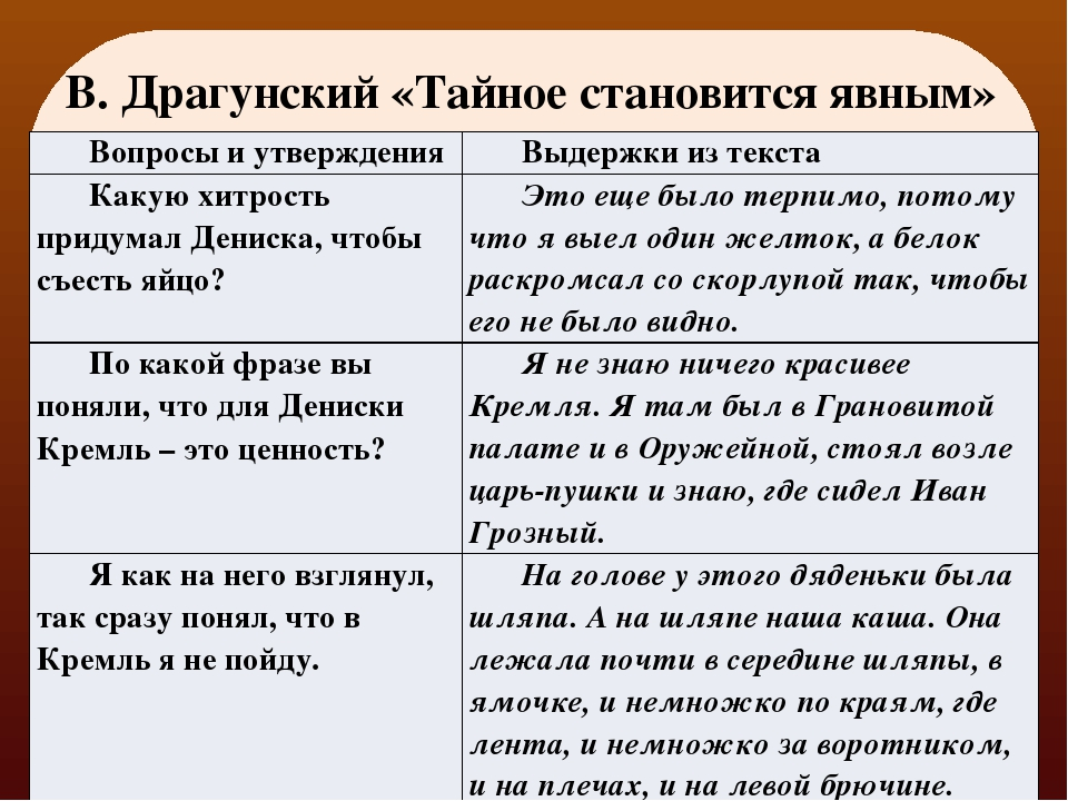 В. Драгунский «Тайное становится явным» Вопросы и утверждения Выдержки из тек...