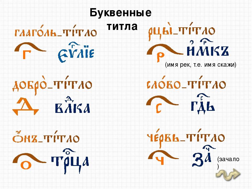 Буквенные титла (имя рек, т.е. имя скажи) (зачало) Олифирова Т.И.