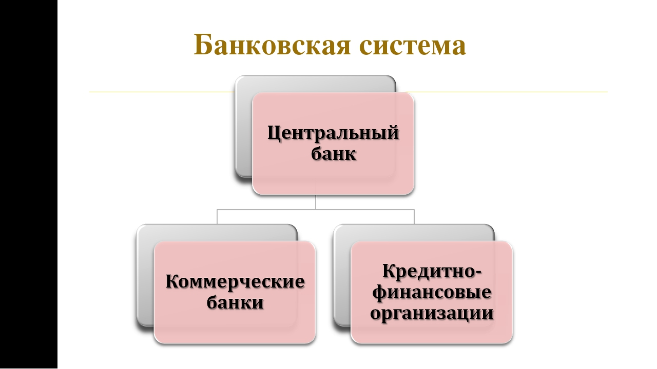 разговеться банковская система россии картинки главные вопросы