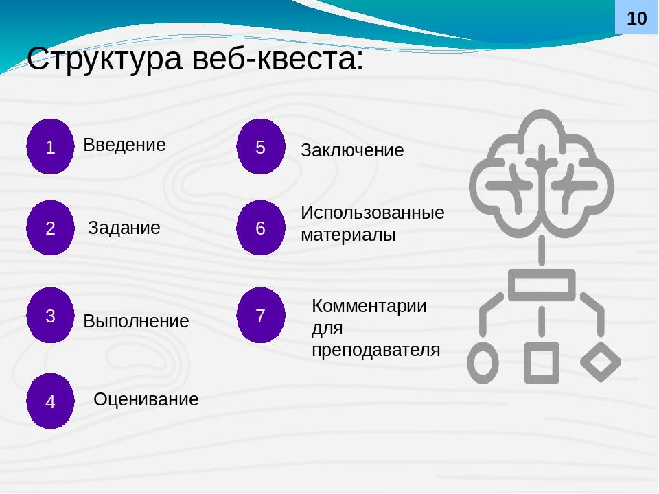 Структура веб-квеста: Введение 1 2 3 4 Задание Выполнение Оценивание Заключен...