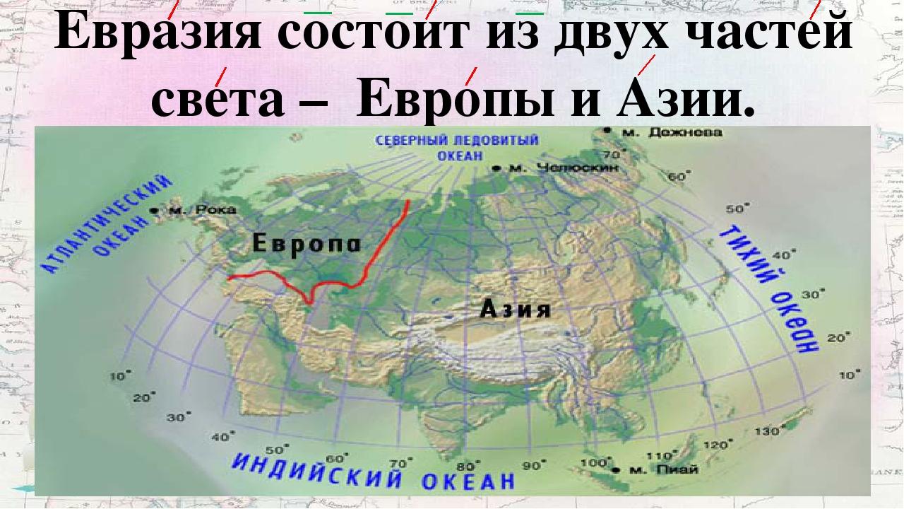 сделает картинки европа и азия евразия что за безобразие этого