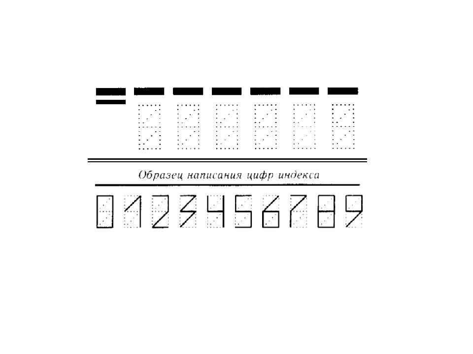 Класс, как заполнить индекс открытки