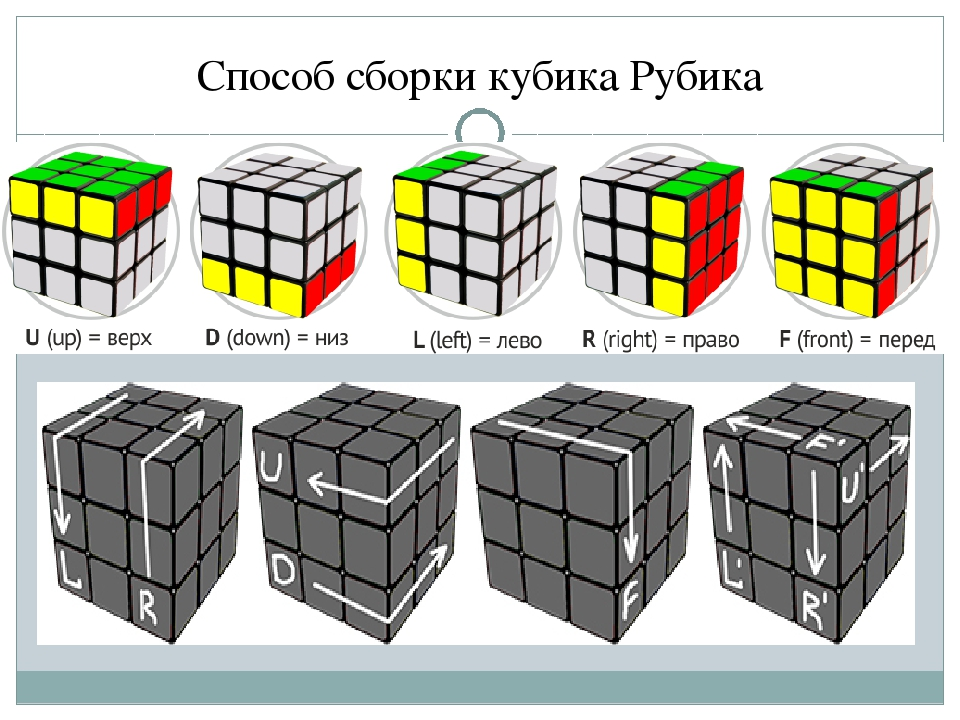 как собрать кубик рубика инструкция в картинках вам, некоторые фотографии