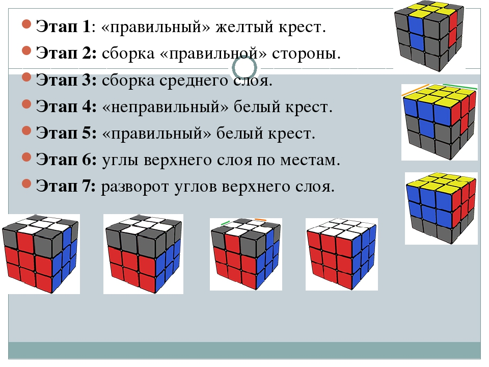 Как собрать крест на кубике рубика 3х3 схема с картинками для начинающих