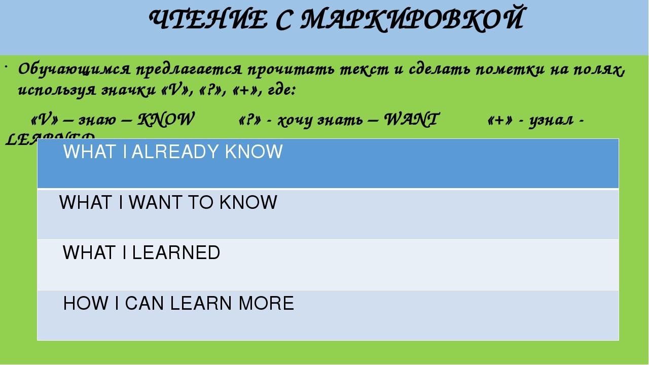 ЧТЕНИЕ С МАРКИРОВКОЙ Обучающимся предлагается прочитать текст и сделать поме...