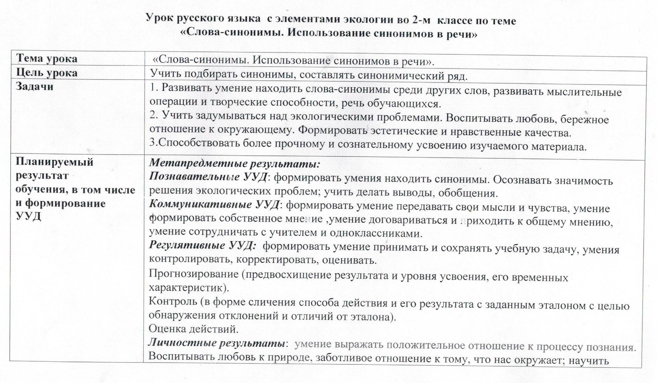 Фгос урока русского языка синонимы во 2 классе