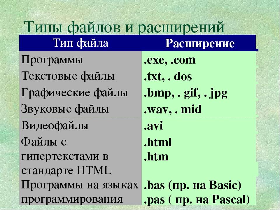 Типы файлов для картинок его название