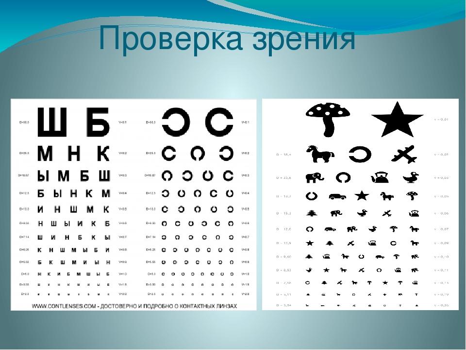 картинки для зрения алфавит