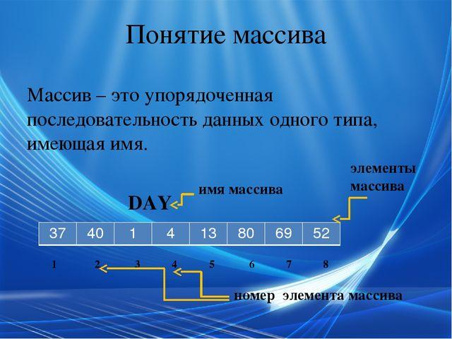 Понятие массива Массив – это упорядоченная последовательность данных одного т...