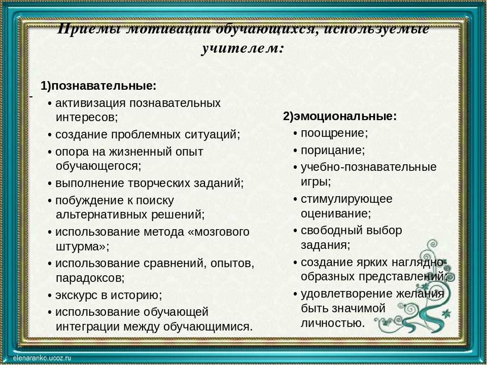 Приемы мотивации обучающихся, используемые учителем: - 2)эмоциональные: • поо...