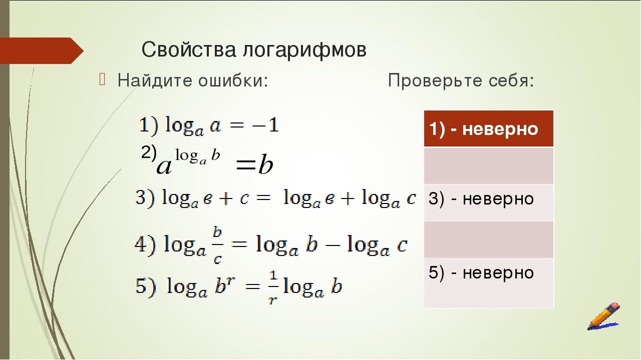 Реферат на тему свойства логарифмов 8507
