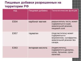 Пищевые добавки разрешенные на территории РФ код Пищевая добавка Технологичес