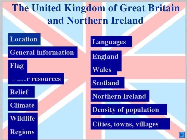 Конспект урока по английскому языку великобритания