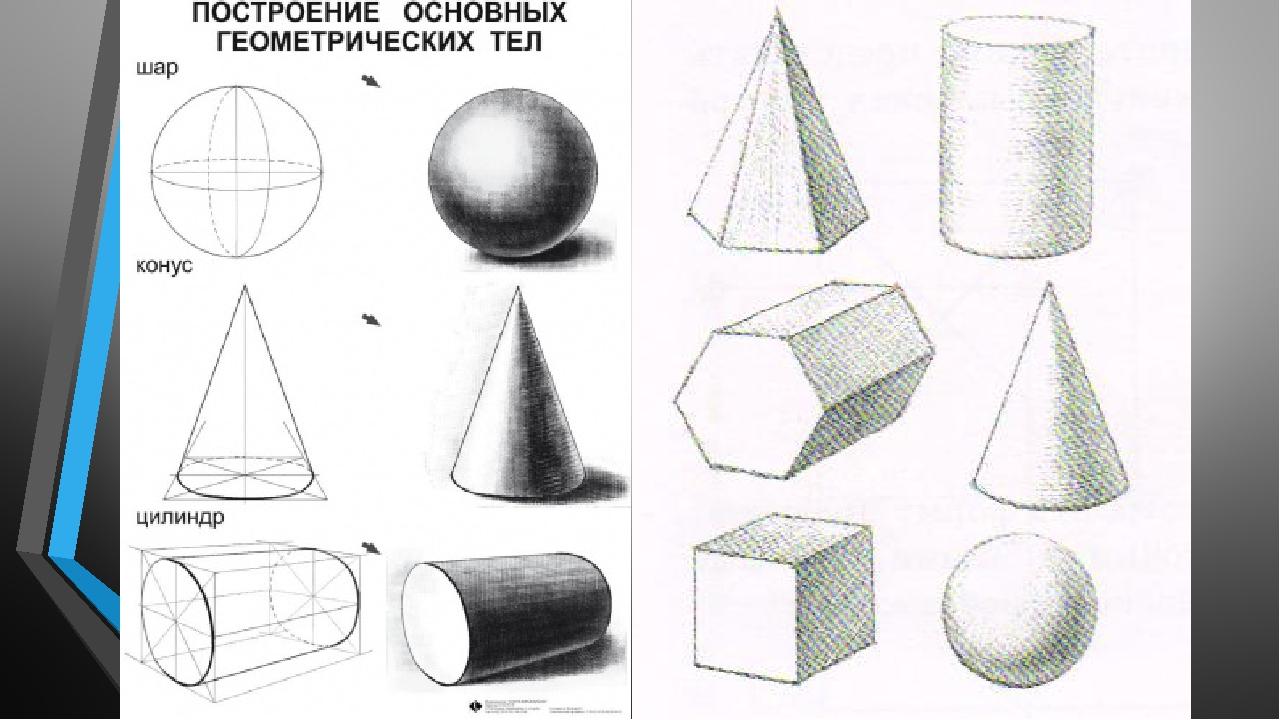 картинки куб шар цилиндр конус пирамида цена товар, услугу