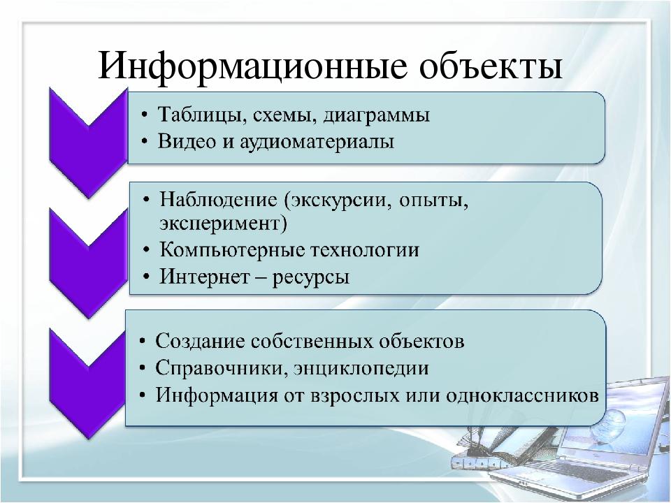 Информационные объекты