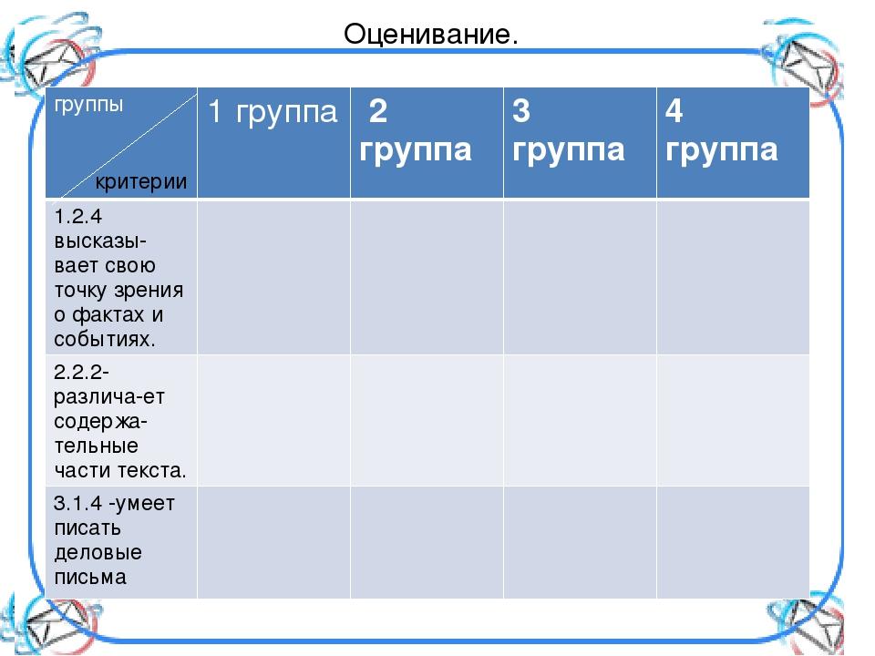 критерии Оценивание. группы 1 группа 2 группа 3 группа 4 группа 1.2.4высказы-...
