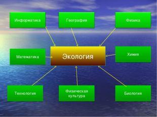 Экология Математика Технология Физическая культура Биология Химия